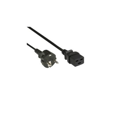 Сетевой кабель QUADX / CREO